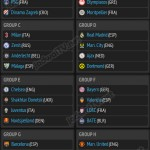 championsleague20122013groupdraw
