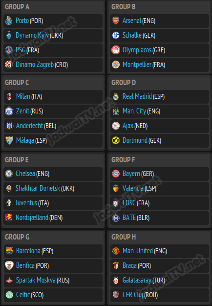 Liga Champion 2012-2013 Fase Group Drawing Liga Champion 2012-2013 ...