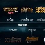 Film Superhero Marvel tahap kedua sebentar lagi akan selesai. Maka dari itu, fase ketiga film superhero dari Marvel Studios ini sudah dibocorkan. Fase ketiga ini akan dirilis pada rentang waktu 2016 hingga 2019. Ada beberapa film yang sudah dikenal oleh masyarakat namun ada juga yang masih baru dikenalkan oleh Marvel kepada masyarakat dunia, salah satunya […]