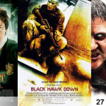 Jadwal Film dan Sepakbola 27 November 2014 – GlobalTV 17.30WIB: Harry Potter and The Chamber of Secrets (2002 – Daniel Radcliffe) – TransTV 18.30WIB: Black Hawk Down (2001 – Josh Hartnett, Ewan McGregor, Tom Sizemore) – TransTV 20.45WIB: Bioskop TransTV – RCTI 23.00WIB: Executive Decision (1996 – Kurt Russell, Halle Berry, Steven Seagal) – SCTV […]